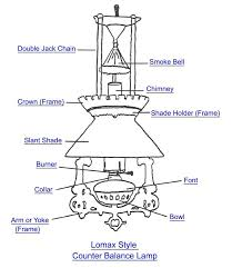 chandelier electrical parts best lamp parts images on electric chandeliers and pertaining to attractive household chandelier