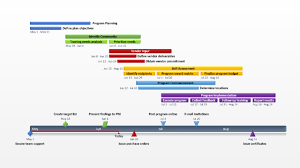 Office Timeline: Project Plan – Free Timeline Templates