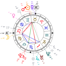 Astrology And Natal Chart Of Michael Che Born On 1983 05 19