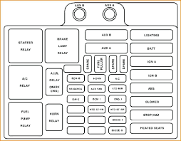 on a 1997 fl60 fuse box wiring library freightliner fuse box diagram · freightliner fuse box diagram 1996 fl60 1997 freightliner