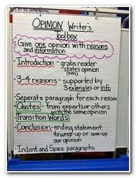 best essay writing images essay writing essay essay essaywriting how to write a written analysis how to write a winning scholarship essay samples of research papers how to start a good