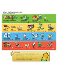 Lifetones Food Guide Chart Memorable Food Guide Chart