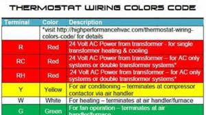 Honeywell Thermostat Cross Reference Chart Thermostat Wiring Colors Code Easy Hvac Wire Color Details
