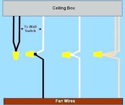 ceiling fan wire connection ceiling fan wiring diagram 3 ceiling fan ground wire connection