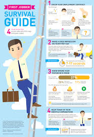 Infographic Graduating 4 Career Tips Before Starting Your
