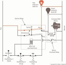 neutral engineering expert witness blog industrial control system