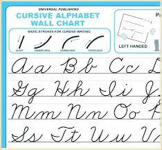 Cursive Letter Chart Free Printable Beginner Cursive Handwriting Worksheets Free Printable Works