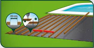 Poser Une Terrasse En Lames De Bois Sur Une Chape B Ton Avec Dalle Q Comment Poser Dalle Beton L