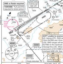Navdatapro Transition Route Issues Aerosoft Community