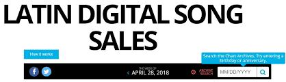 Billboard Chart Archives By Week