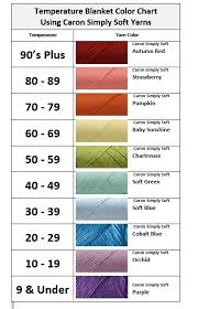 Caron Cakes Color Chart Another Work In Progress Arkansas Quilter
