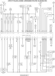 repair guides wiring diagrams wiring diagrams autozone com 2001 Mazda B2300 Wiring Diagram 2001 Mazda B2300 Wiring Diagram #4 Mazda 3 Wiring Diagram