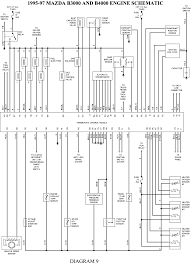 mazda b3000 wiring diagram mazda wiring diagrams 0900c1528008d35e mazda b wiring diagram