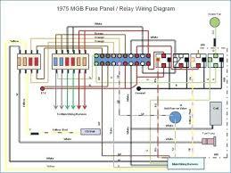 1975 mgb wiring diagram data wiring diagrams \u2022 mgb fuse box wiring 43 recent mgb fuse box diagram createinteractions rh createinteractions com mgb overdrive wiring 1977 mgb engine
