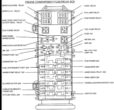 where do i get a diagram of a ford ranger fuse box