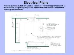 outlet wiring color codes house wire color codes color code cat 6 outlet wiring color codes wiring a kitchen range wiring diagram euro wiring color code kitchen wiring