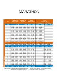 25 Free Marathon Pace Charts Half Marathon Pace Chart