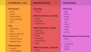 jquery cheat sheet top cheat sheet for ux ui design in details aoneapps