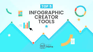 Design Creator Top 5 Infographic Creator Tools To Try Now No Design Skills