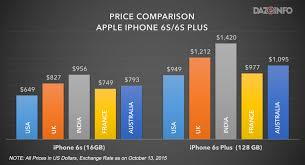 Apple Iphone Pricing Chart Apple Iphone 6s Price In India Marketing Genius Or Madness