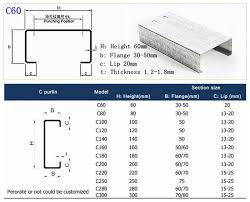 Types Standard Thickness Of C Purlin Sizes And Weights C Purlins Price C Purlin Roll Forming Buy C Purlin Roll Forming C Purlins Price Standard