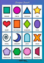 Shapes Chart Images Shape Chart Poster Print
