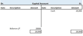 Ledger Example T Accounts Ledger Format Examples Accounting Sheet