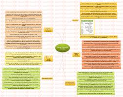 essay on gender discrimination in agriculture essay sample  insights mindmaps gender inequality in and fat tax insights