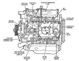 bmw e36 engine diagram bmw e36 engine bay diagram pictures 5 forum bmw e36 engine diagram bmw e36 engine bay diagram pictures 5 forum wiring integra fuse
