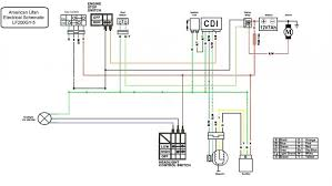 wiring diagram lifan 200cc wiring schematic redcat atv mpx110 taotao 110cc atv wiring diagram at Redcat Atv Wiring Diagram