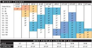 Baseball Bat Fitting Chart Bat Sizing Help Guide Hit A Double