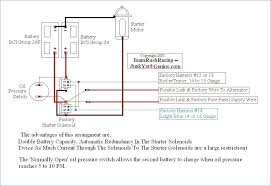 simple switch to starter solenoid wiring diagram simple switch to starter solenoid wiring diagram solenoid wiring diagram inspirational single pole related post home