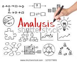 writing analysis free handwriting analysis information