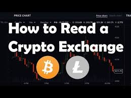 How To Read A Crypto Bitcoin Exchange Including Candlestick