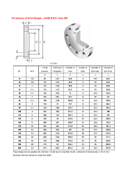 Dimensions Of Blind Flanges Asme B16 5 A519 4130 A519