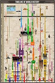 The Wall Chart Of World History Poster
