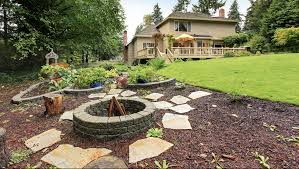 How To Build An In Ground Fire Pit Cheapest Options Best Home Gear