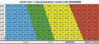 Normal Height And Weight Average Height Weight Chart Luxury Military Weight Chart Luxury