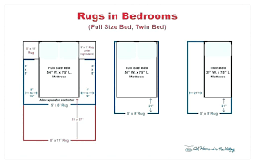 rug under bed rugs under bed rug size guide for bedrooms full or twin standard bedroom single bed rug placement