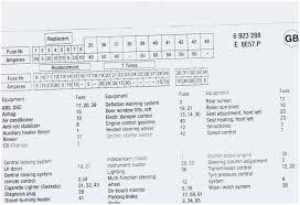 2001 525i fuse box diagram wiring schematic wiring schematics 2001 525i fuse box diagram wiring schematic wiring schematics diagram for alternative bmw e60 logic 7 diagram