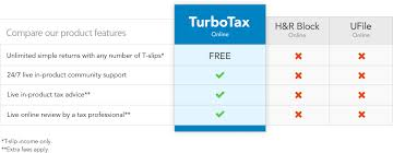 Payment Advice Slip Custom Canada's 48 BestSelling Tax Software TurboTax Canada