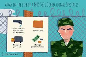 Marine Corps Officer Mos Chart Marine Job Mos 5831 Correctional Specialist