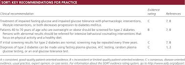 Diabetes Mellitus Screening And Diagnosis American Family
