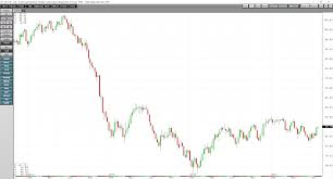 Nymex Crude Oil Price Live Chart Crude Oil Returns To Its Sweet Spot Cqg News