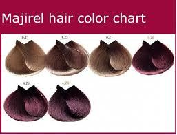 Majirel Hair Color Chart Instructions Ingredients Hair