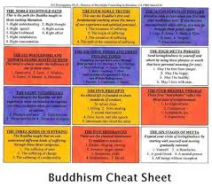 buddhist cheat sheet 26 best buddha images on pinterest buddha positive affirmations