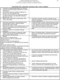 Protocolli procedure e linee guida di anestesia e analgesia