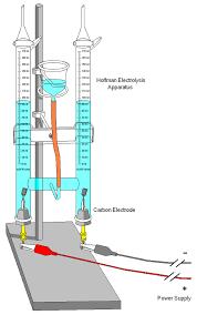 electrolysis chemistry socratic