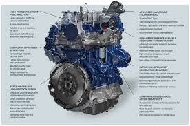 Ford introduces new 2.0L EcoBlue diesel; fuel consumption cut by up ...