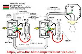 basic help and information wiring a three way switch explained wiring a three way switch explained verbally and shown diagram